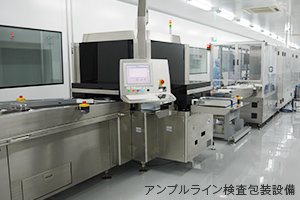 Inspection and packaging facility for the ampoule production line